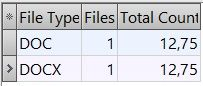 Count lines in docx