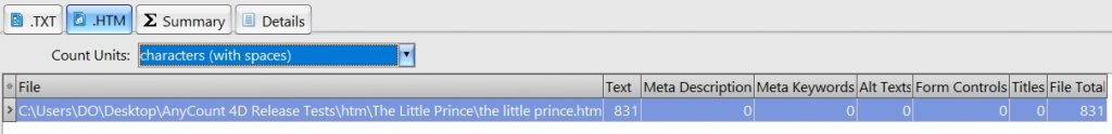 Counting characters with spaces in htm prince